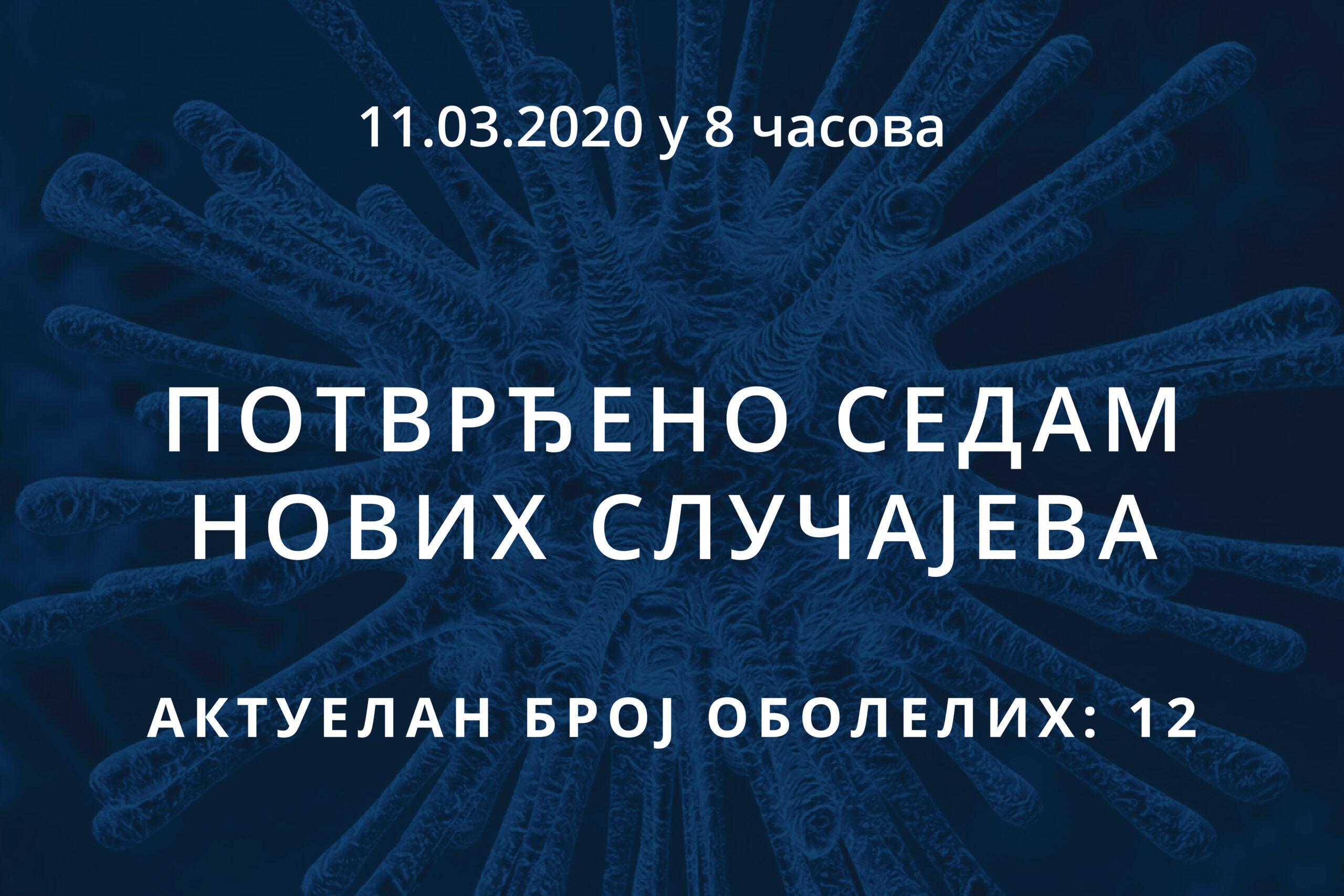 Информације о корона вирусу COVID-19, 11.03.2020 у 8 часова