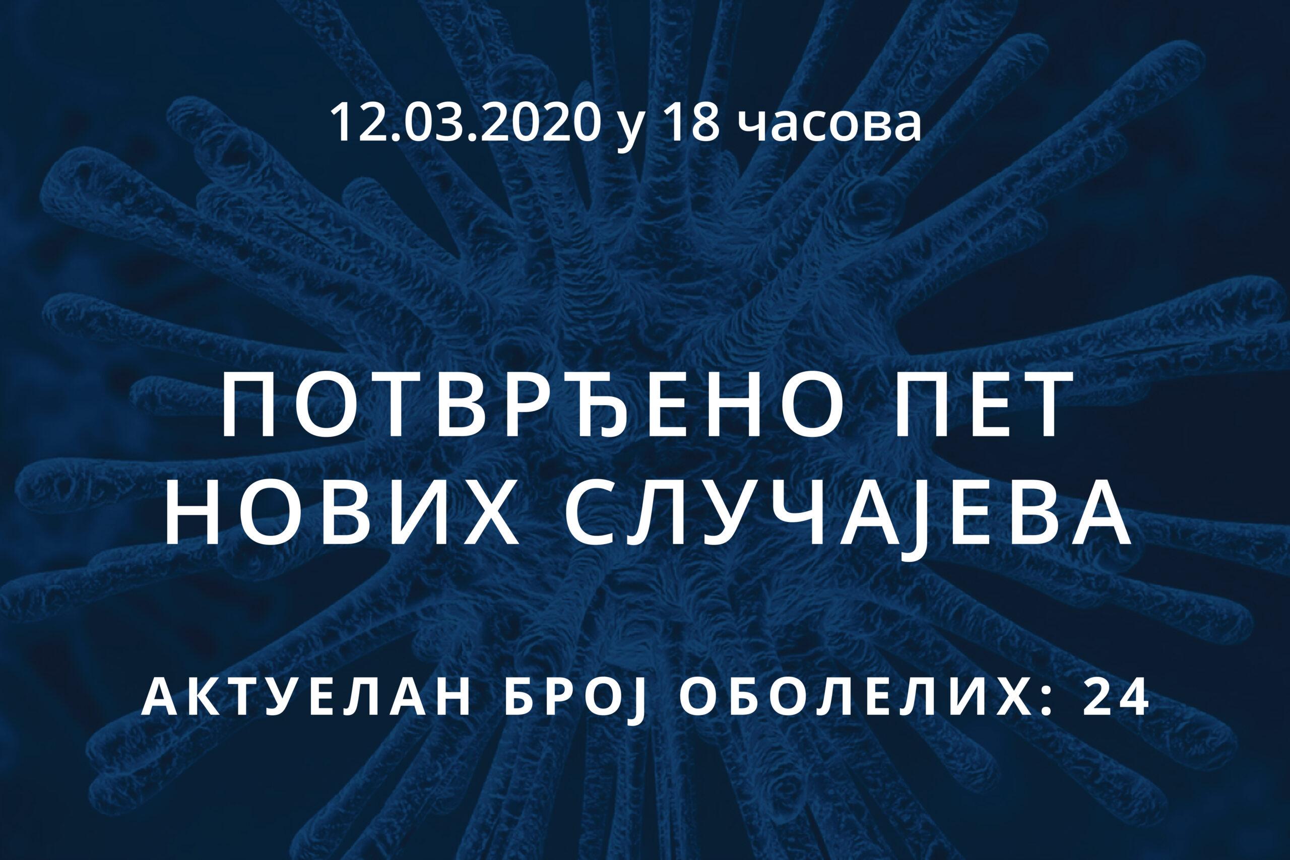 Информације о корона вирусу COVID-19, 12.03.2020 у 18 часова
