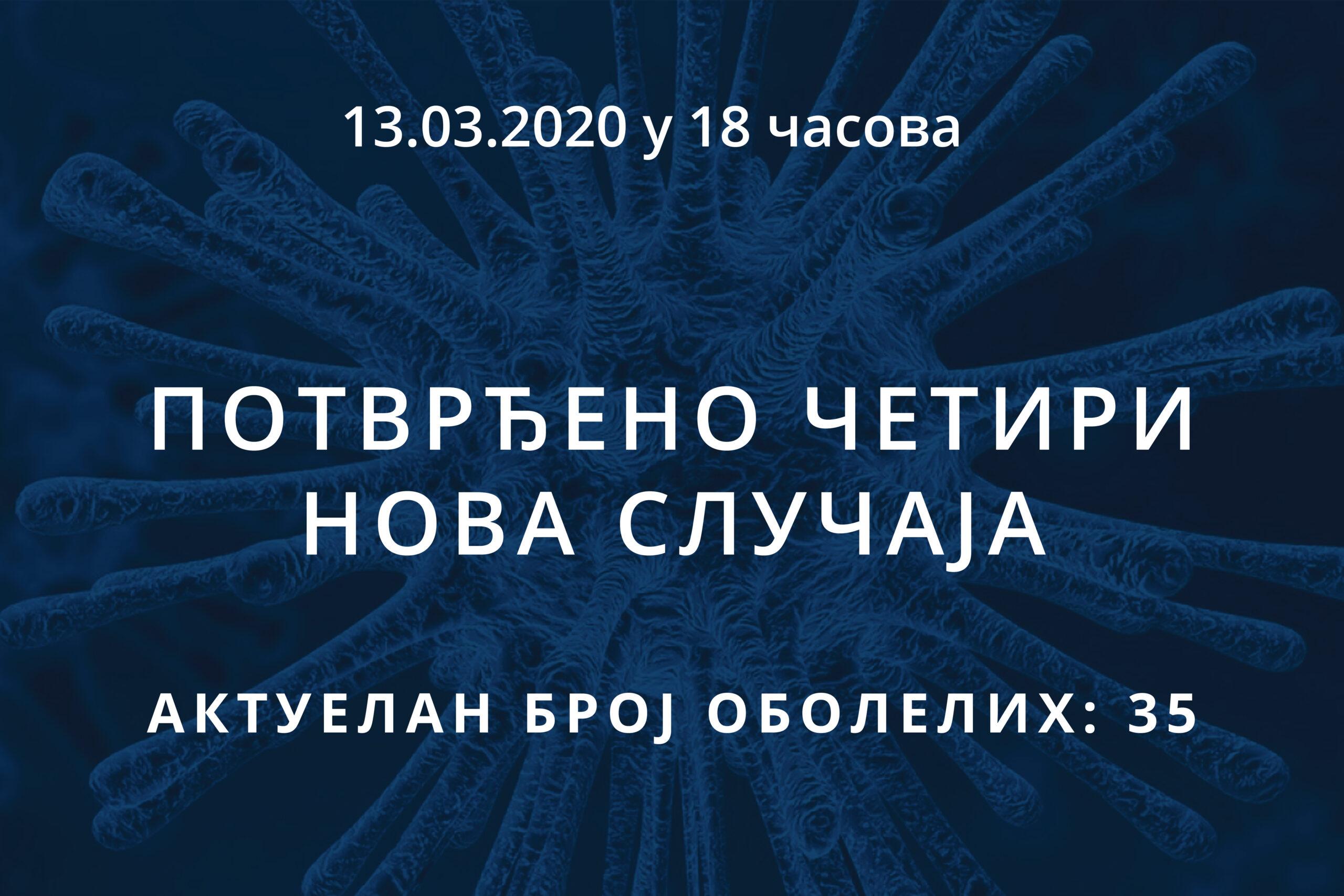 You are currently viewing Информације о корона вирусу COVID-19, 13.03.2020 у 18 часова
