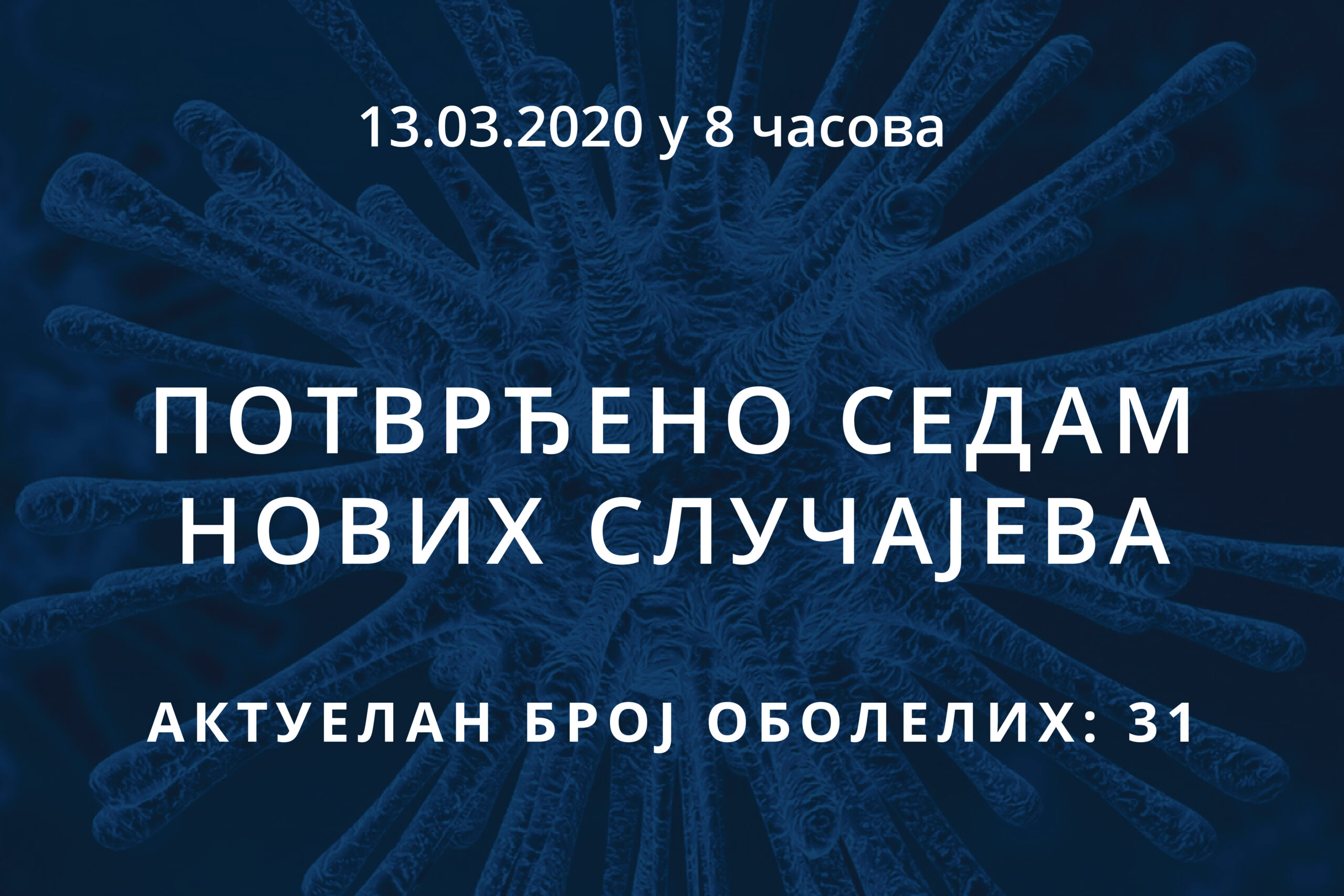 Информације о корона вирусу COVID-19, 13.03.2020 у 8 часова