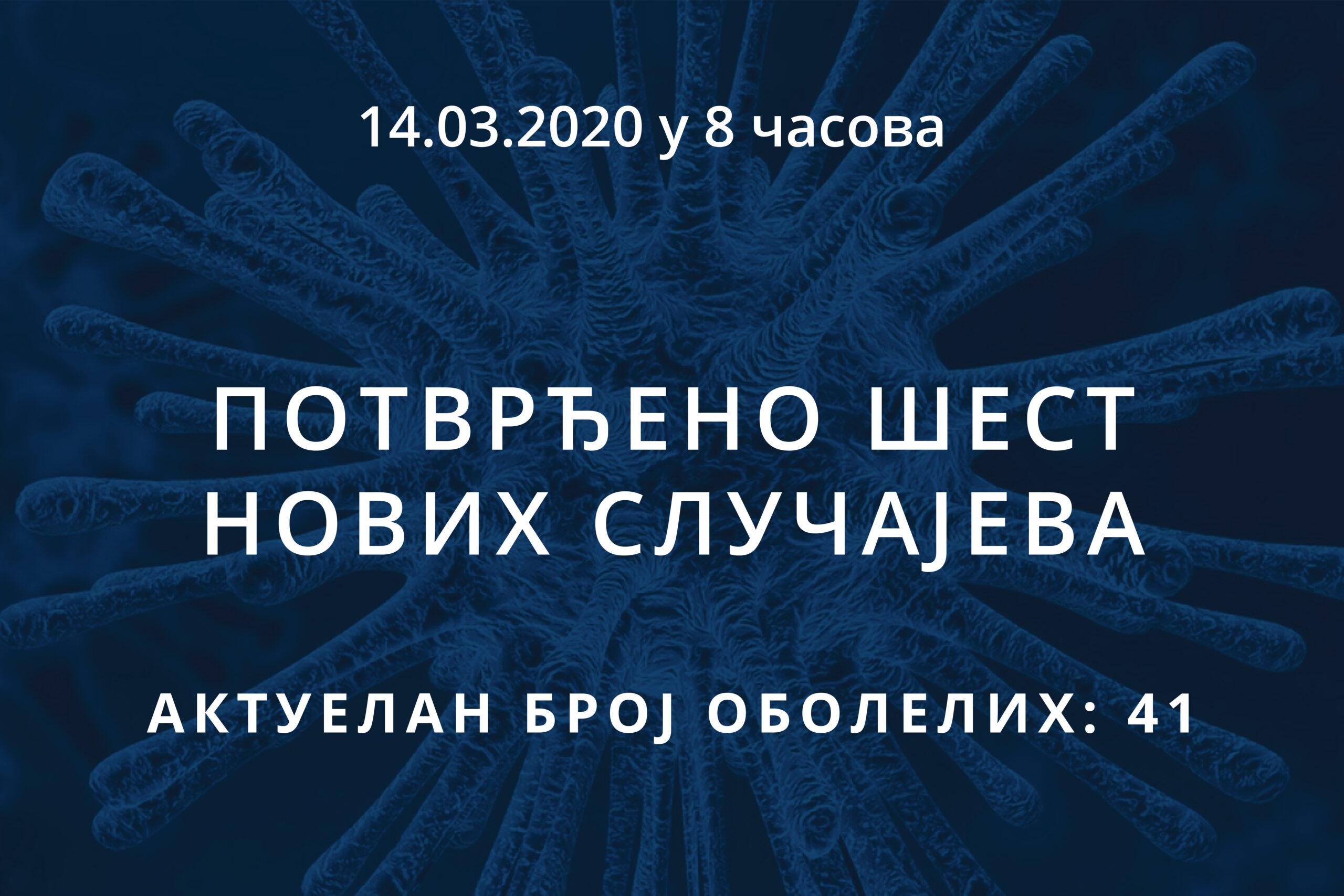 Информације о корона вирусу COVID-19, 14.03.2020 у 8 часова