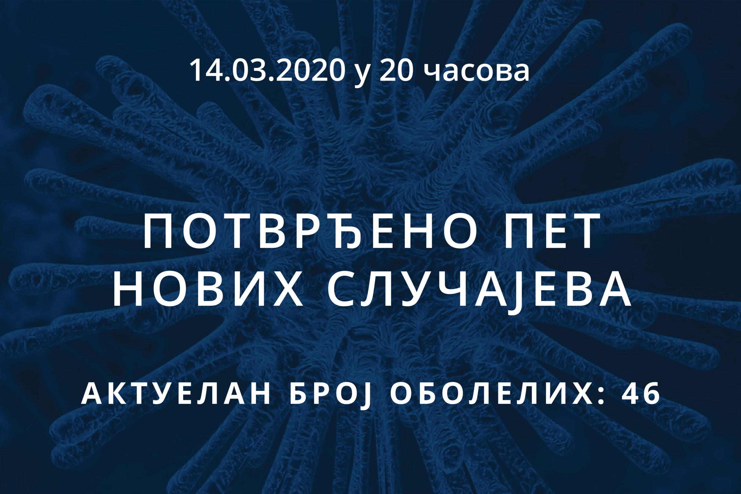 Информације о корона вирусу COVID-19, 14.03.2020 у 20 часова