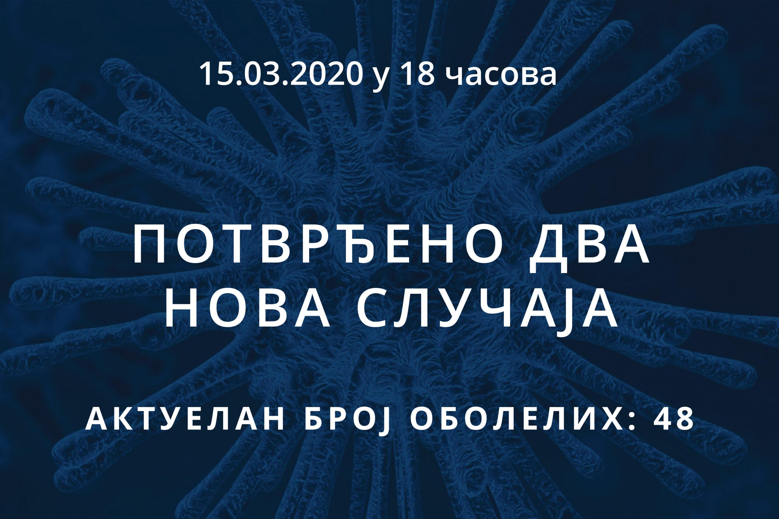 Информације о корона вирусу COVID-19, 15.03.2020 у 18 часова