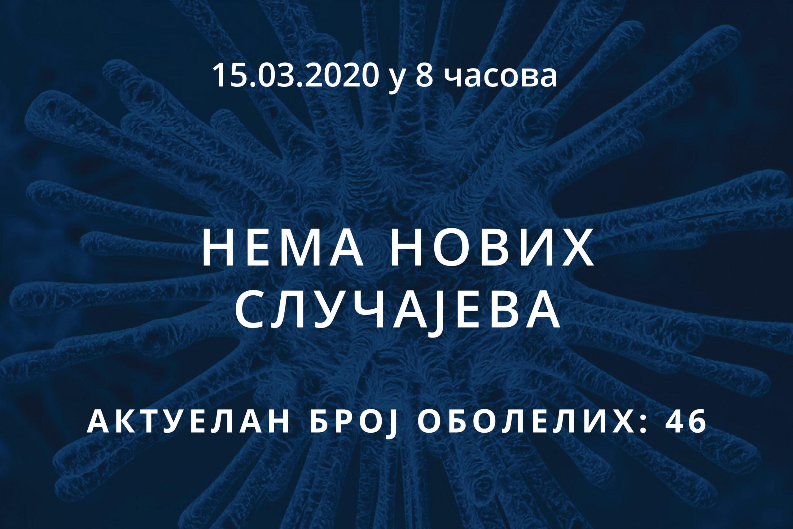 Информације о корона вирусу COVID-19, 15.03.2020 у 8 часова