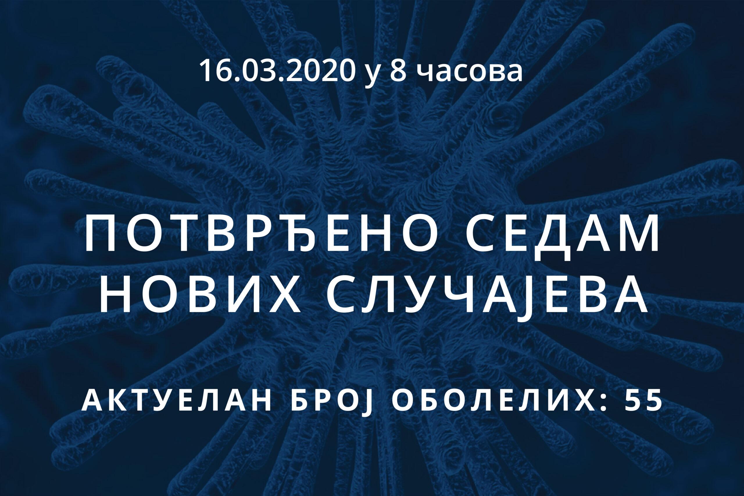You are currently viewing Информације о корона вирусу COVID-19, 16.03.2020 у 8 часова