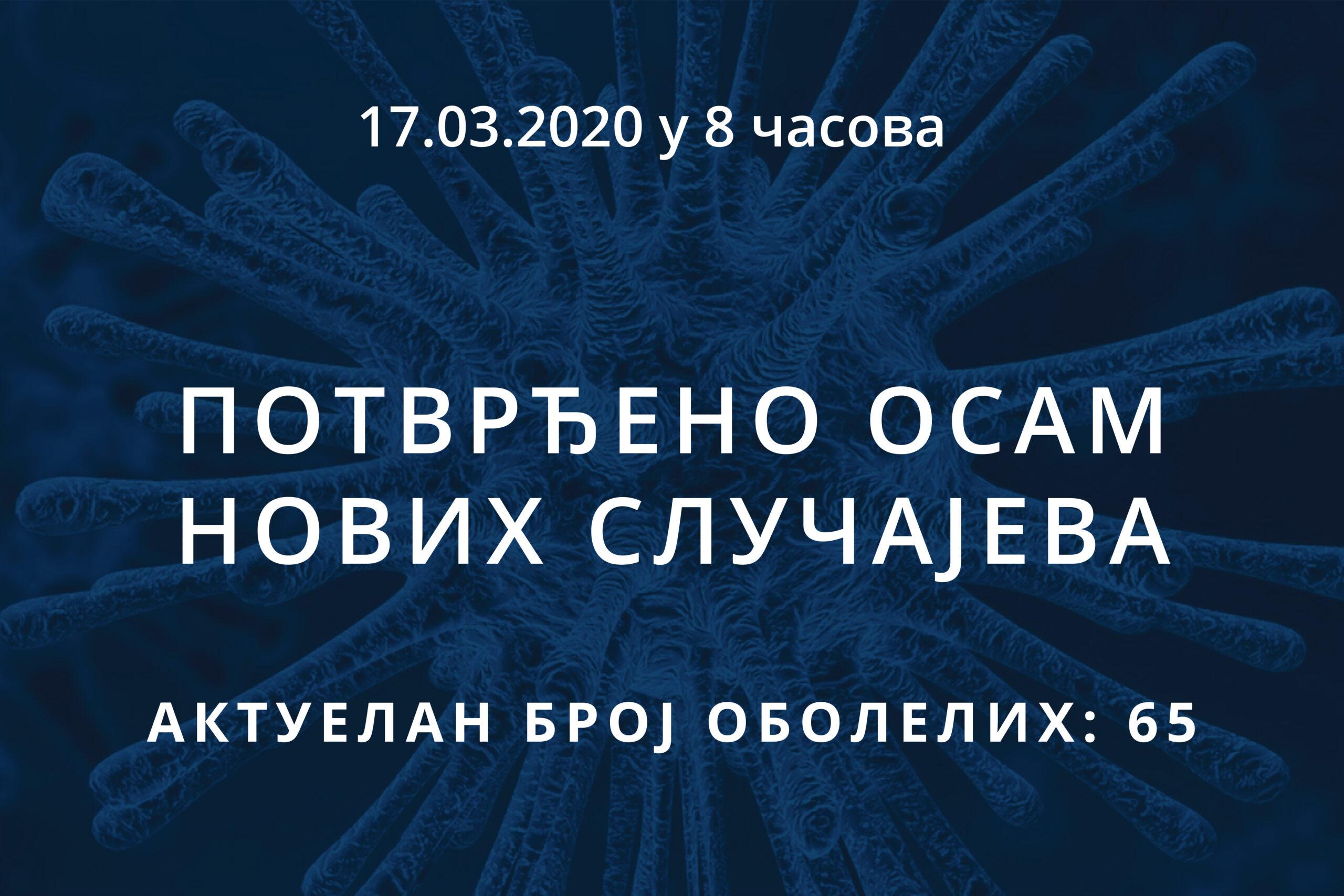Информације о корона вирусу COVID-19, 17.03.2020 у 8 часова