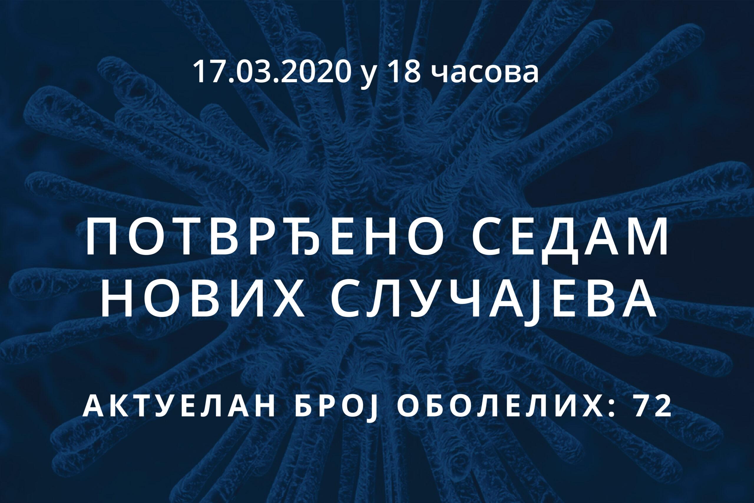 Информације о корона вирусу COVID-19, 17.03.2020 у 18 часова