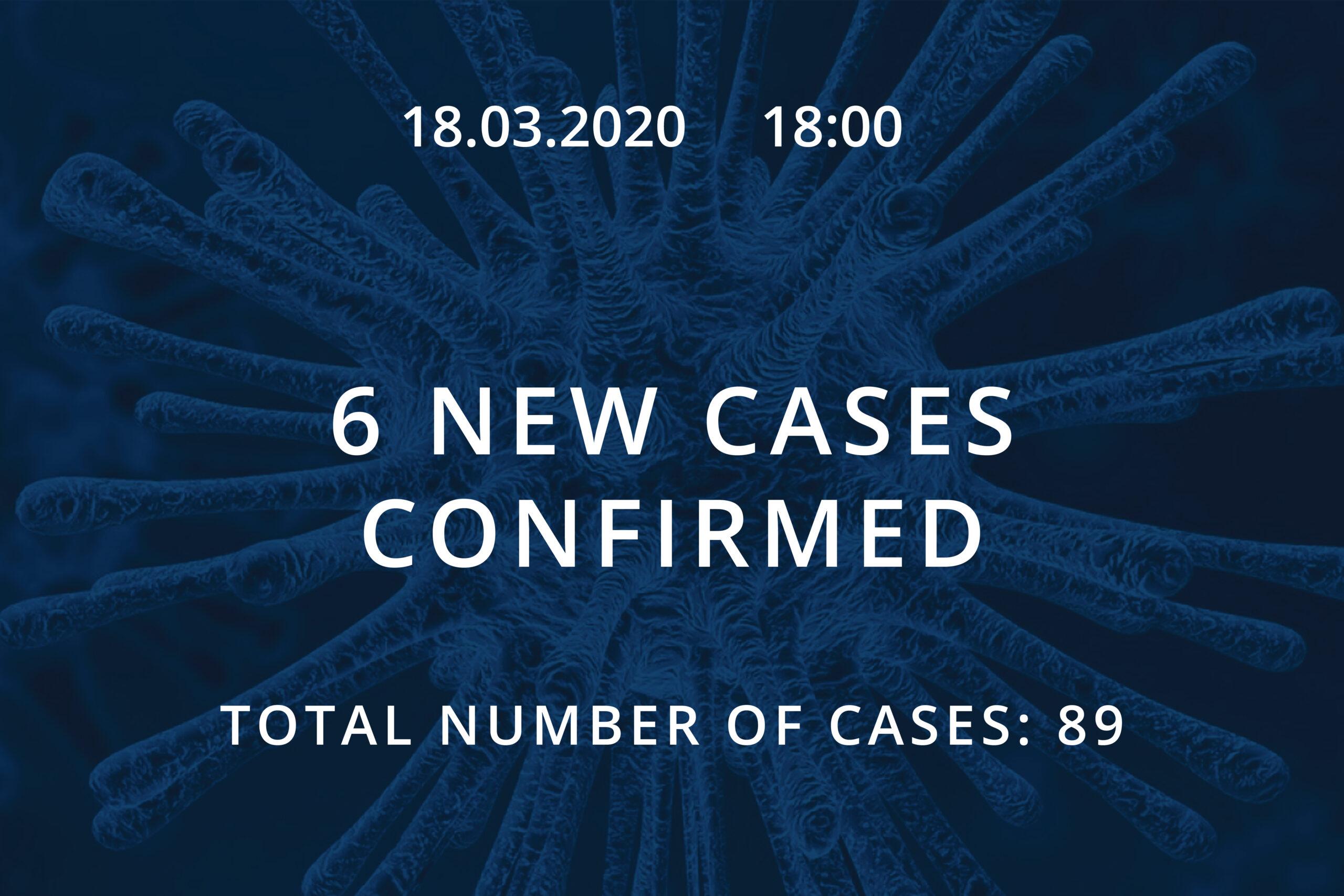 Information about coronavirus COVID-19, 18.03.2020 at 18:00