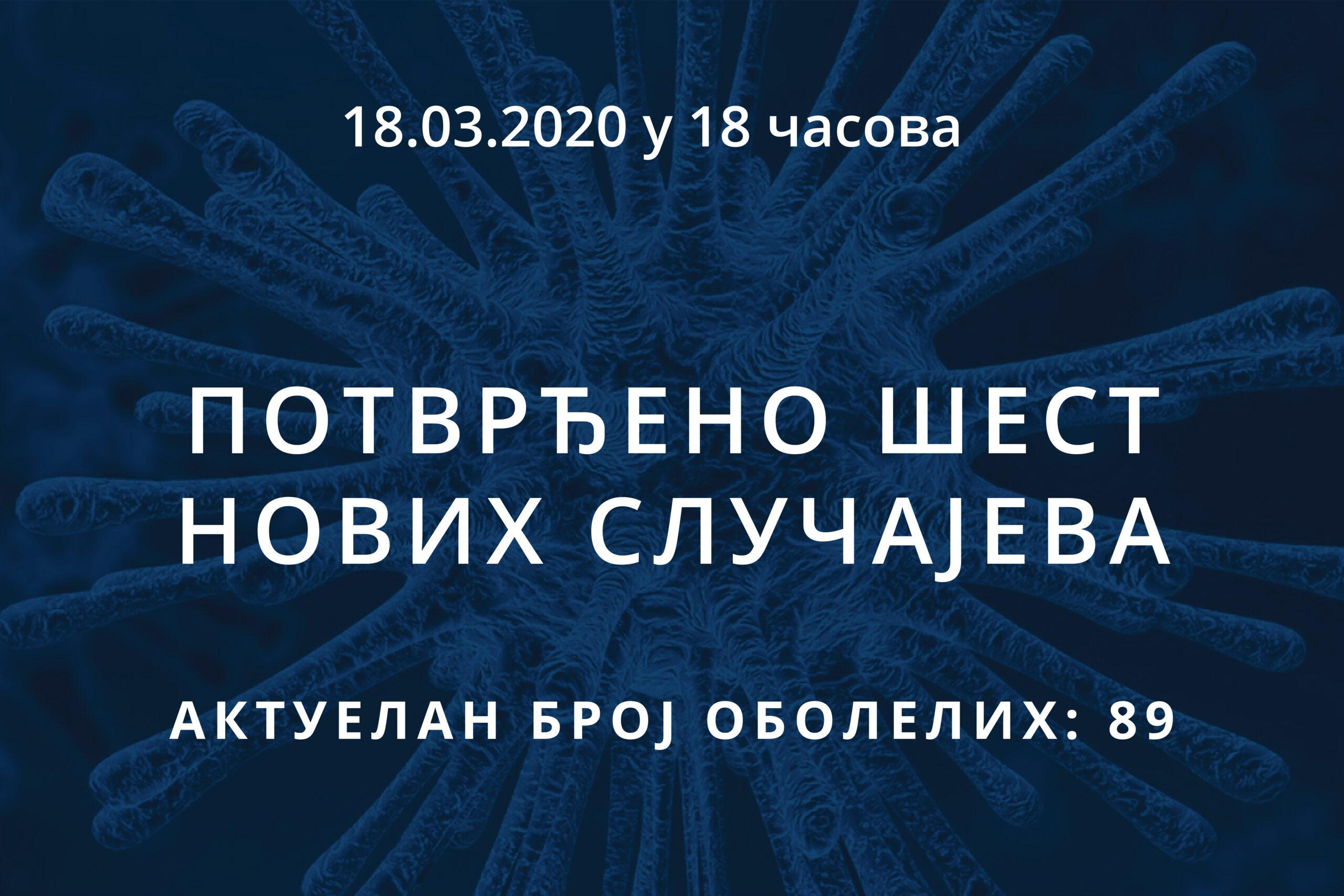 Информације о корона вирусу COVID-19, 18.03.2020 у 18 часова