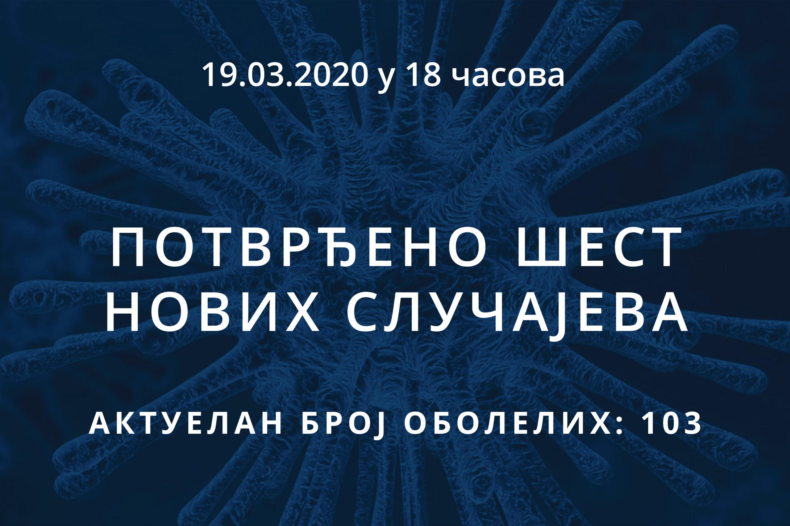 Информације о корона вирусу COVID-19, 19.03.2020 у 18 часова