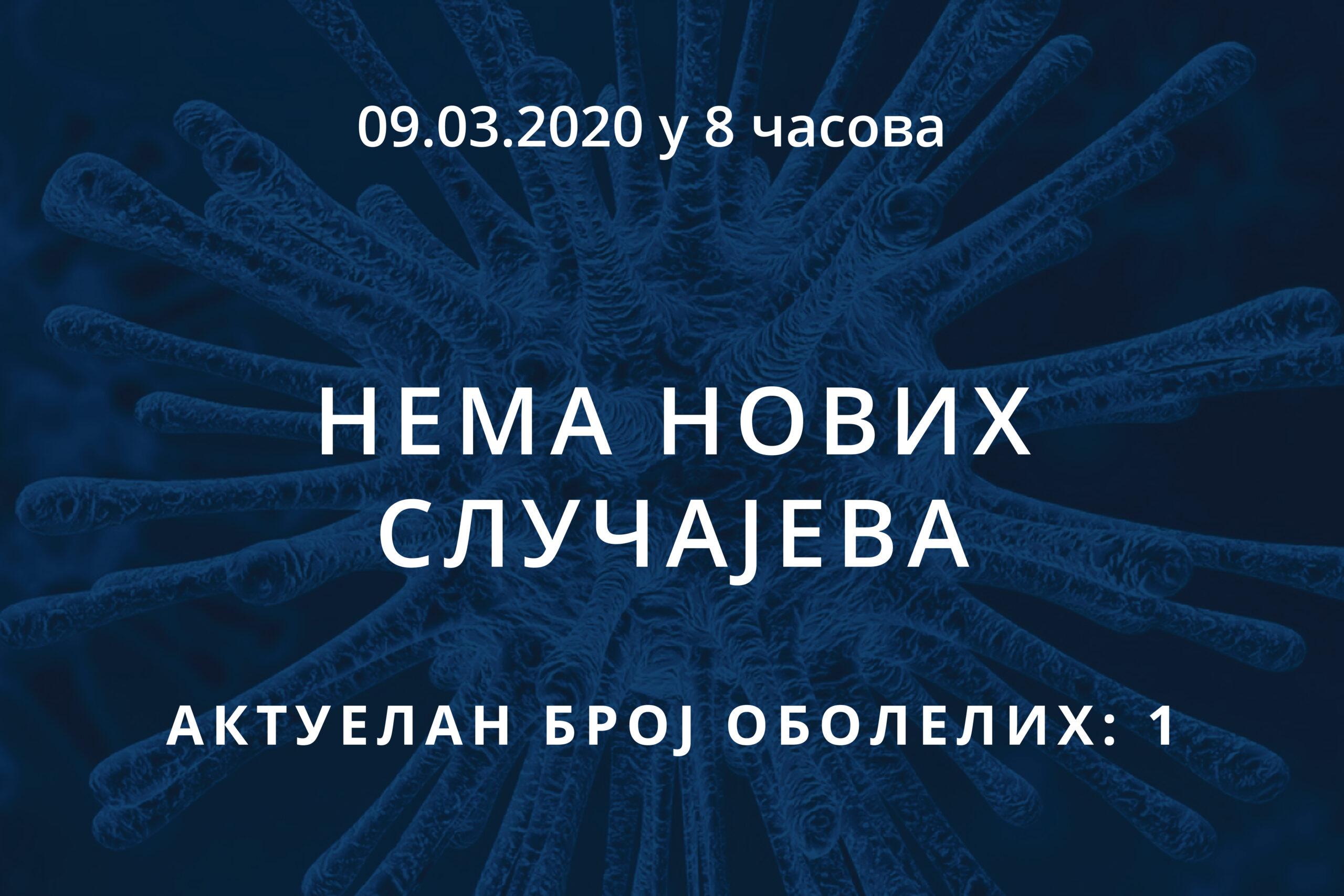 Информације о корона вирусу COVID-19, 09.03.2020 у 8 часова