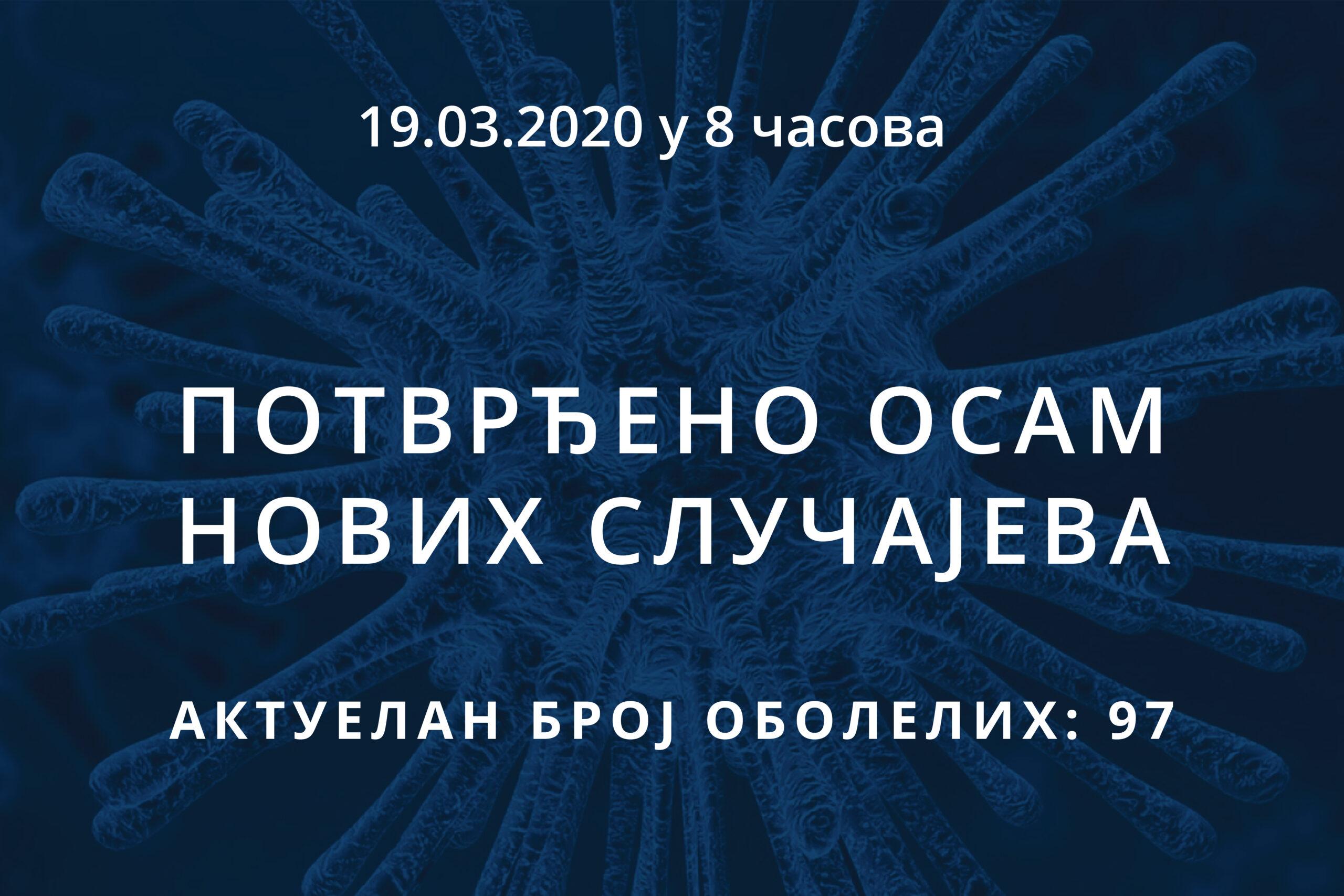 Информације о корона вирусу COVID-19, 19.03.2020 у 8 часова