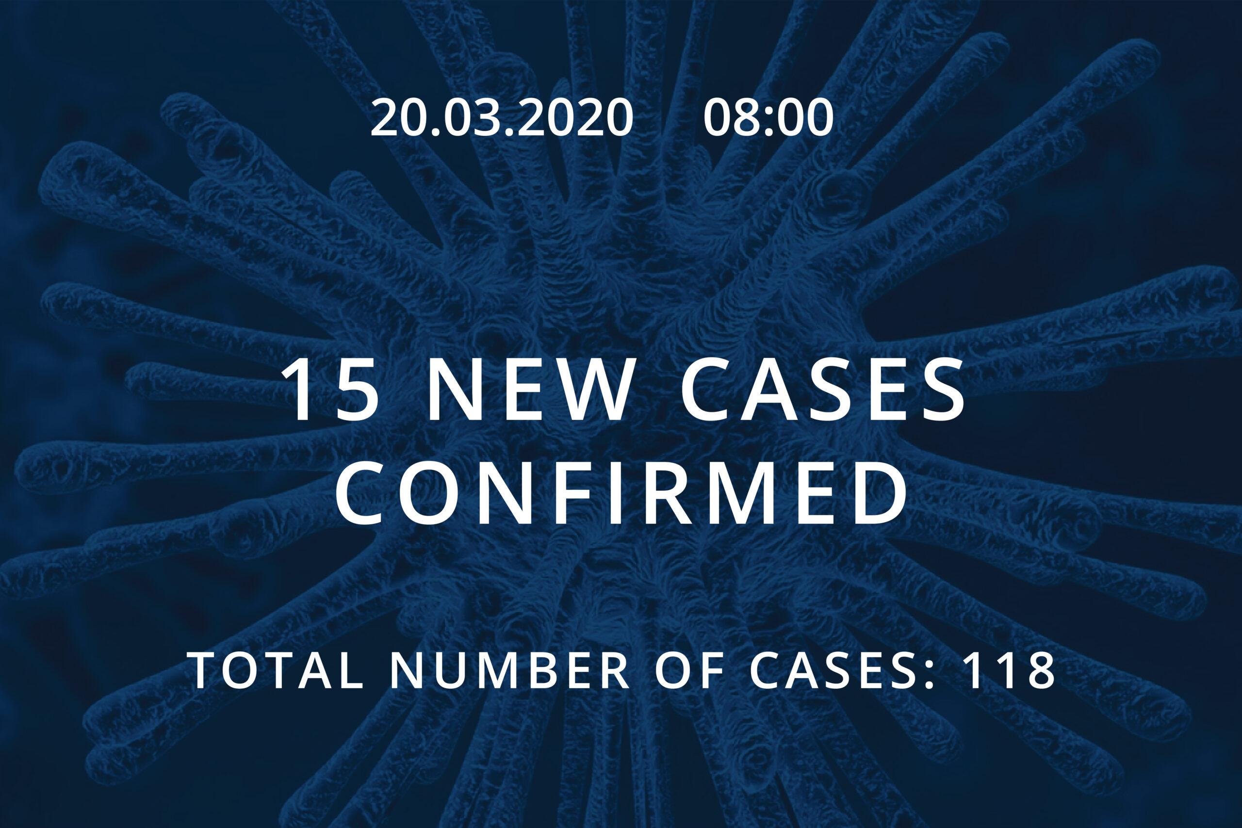 Information about coronavirus COVID-19, 20.03.2020 at 8:00