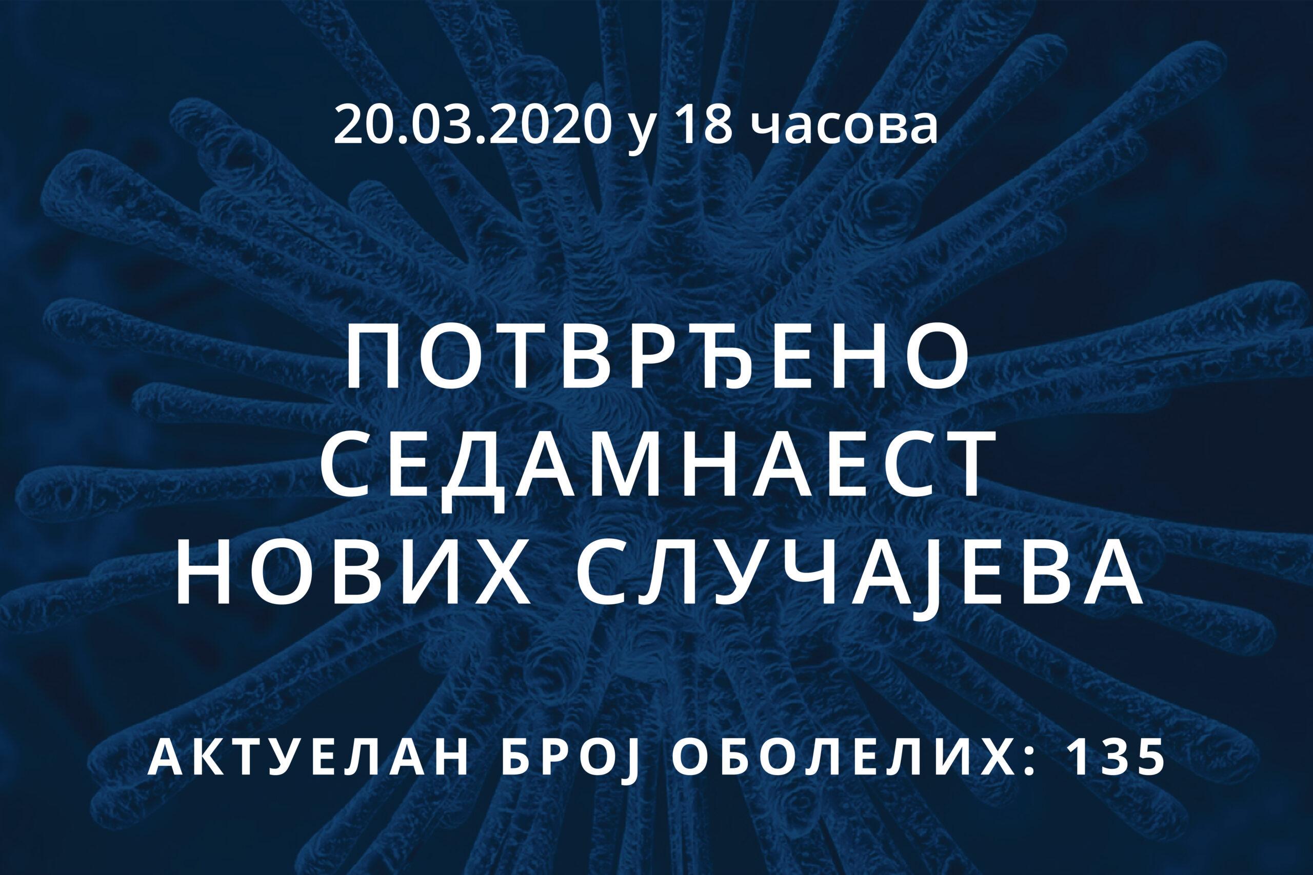 Информације о корона вирусу COVID-19, 20.03.2020 у 18 часова