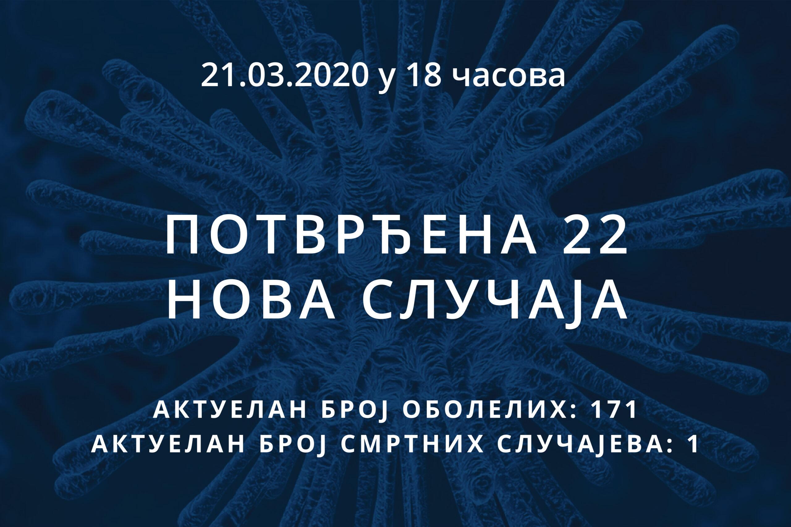 Информације о корона вирусу COVID-19, 21.03.2020 у 18 часова
