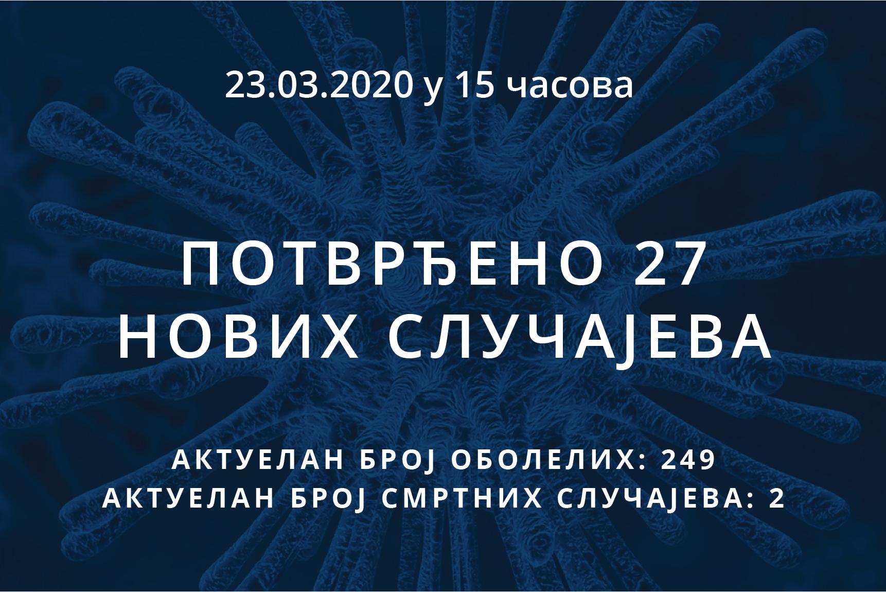 Информације о корона вирусу COVID-19, 23.03.2020 у 15 часова