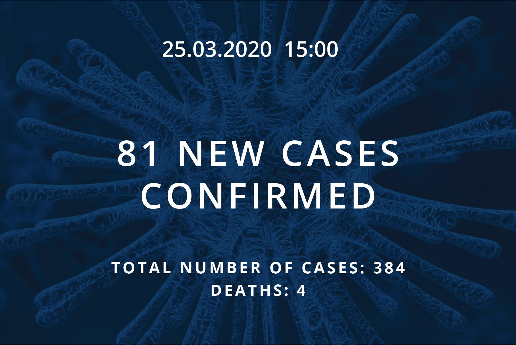 Information about coronavirus COVID-19, 25.03.2020 at 15:00