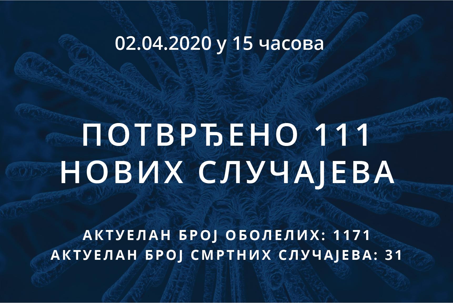 Информације о корона вирусу COVID-19, 02.04.2020 у 15 часова