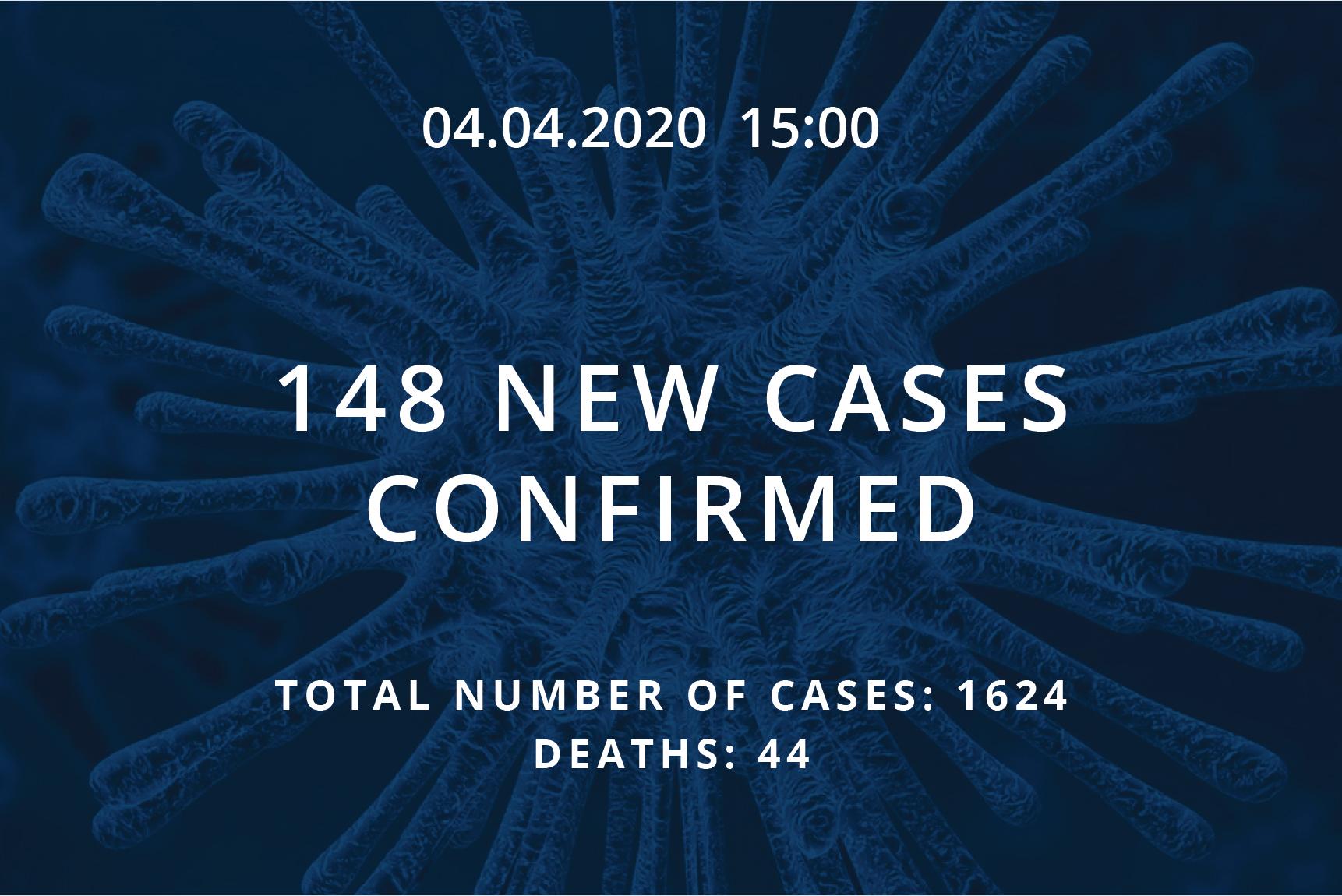 Information about coronavirus COVID-19, 04.04.2020 at 15:00