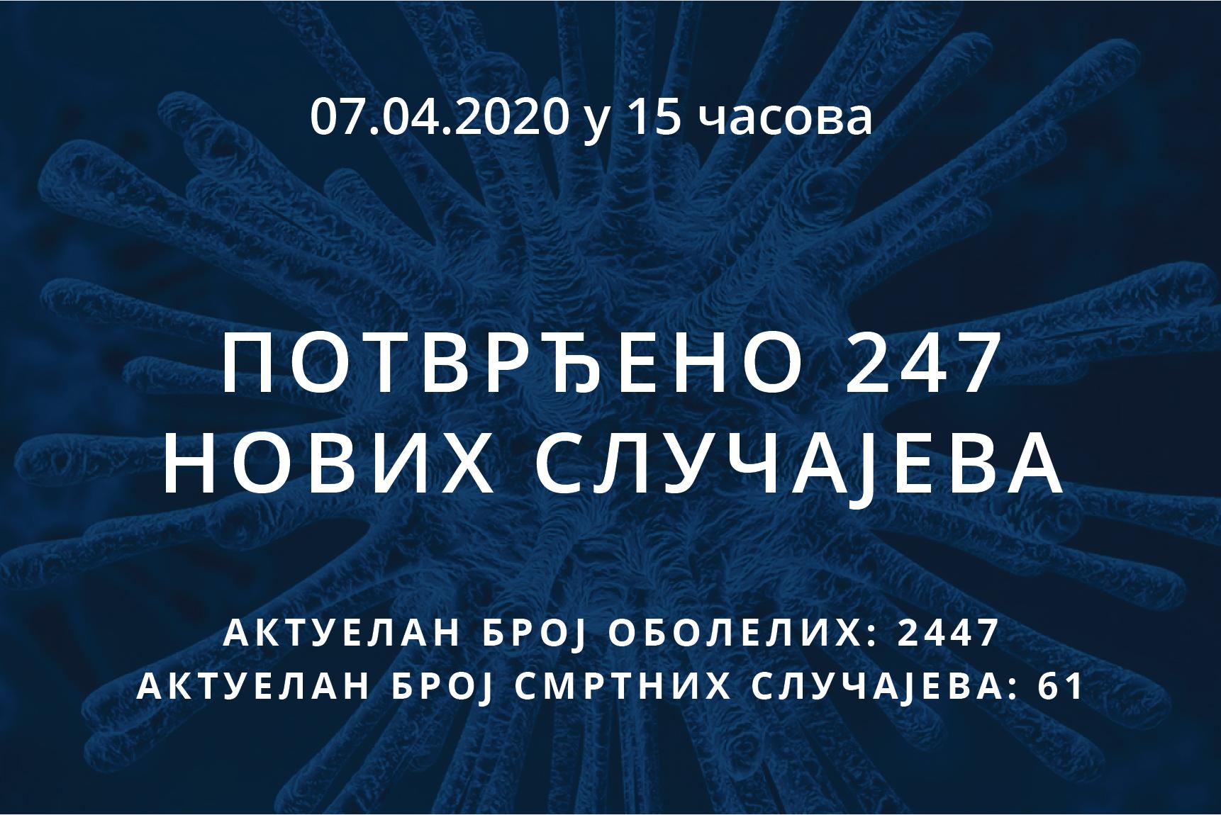 Информације о корона вирусу COVID-19, 07.04.2020 у 15 часова