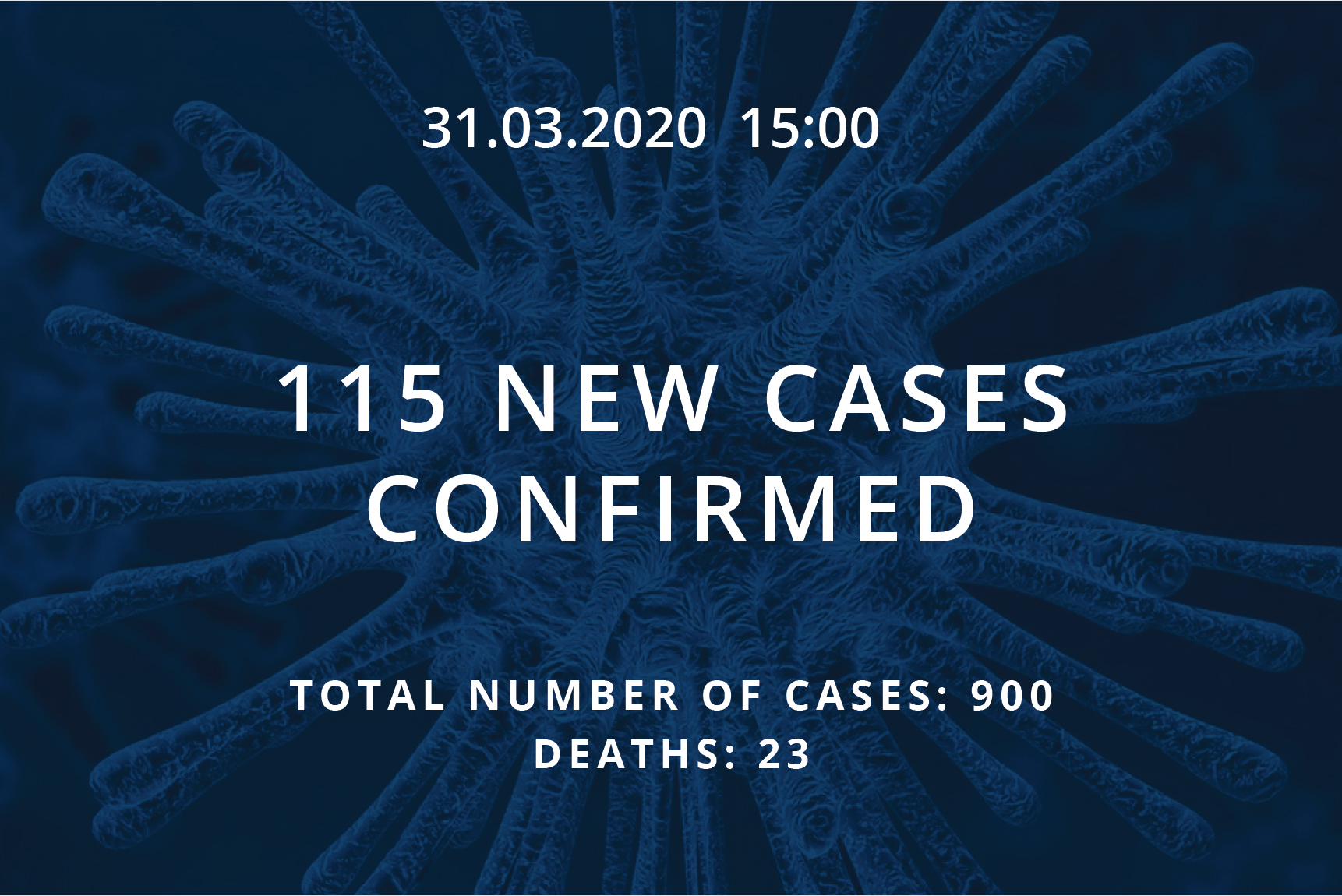 Information about coronavirus COVID-19, 31.03.2020 at 15:00