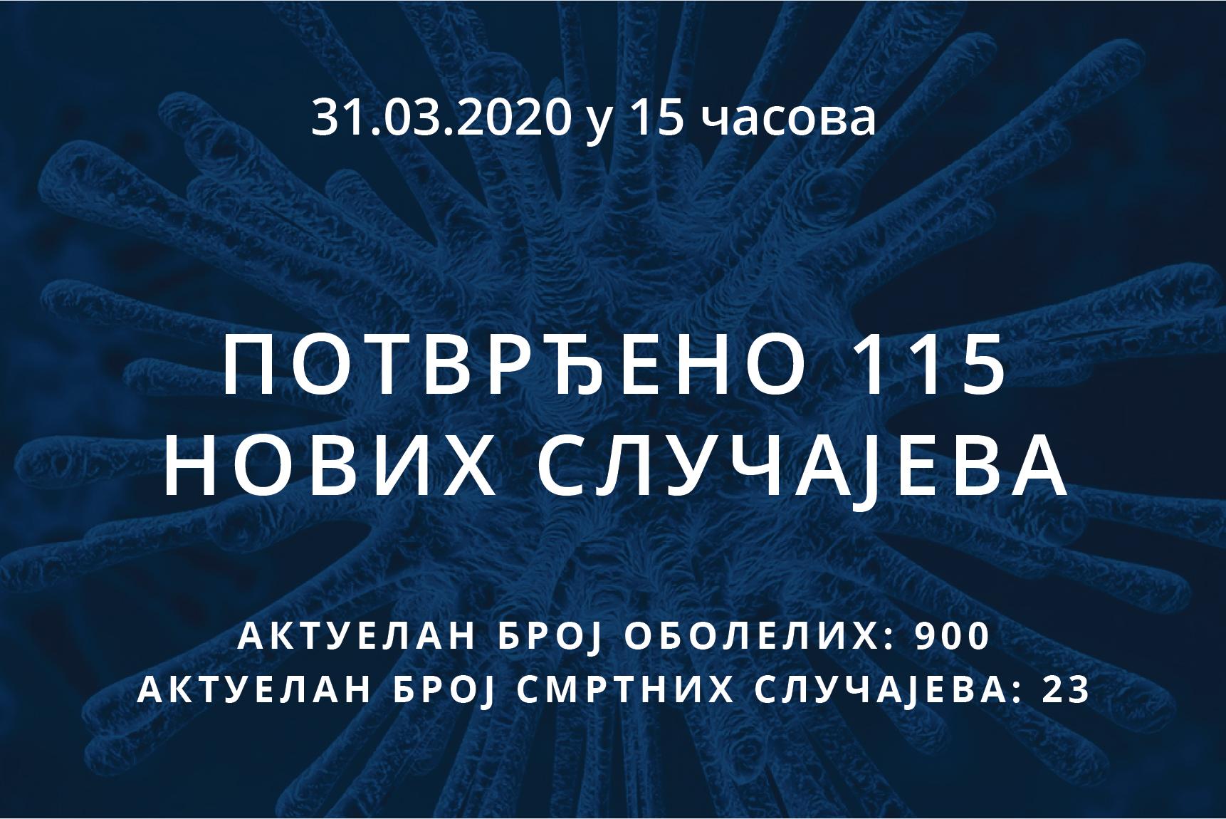 Информације о корона вирусу COVID-19, 31.03.2020 у 15 часова