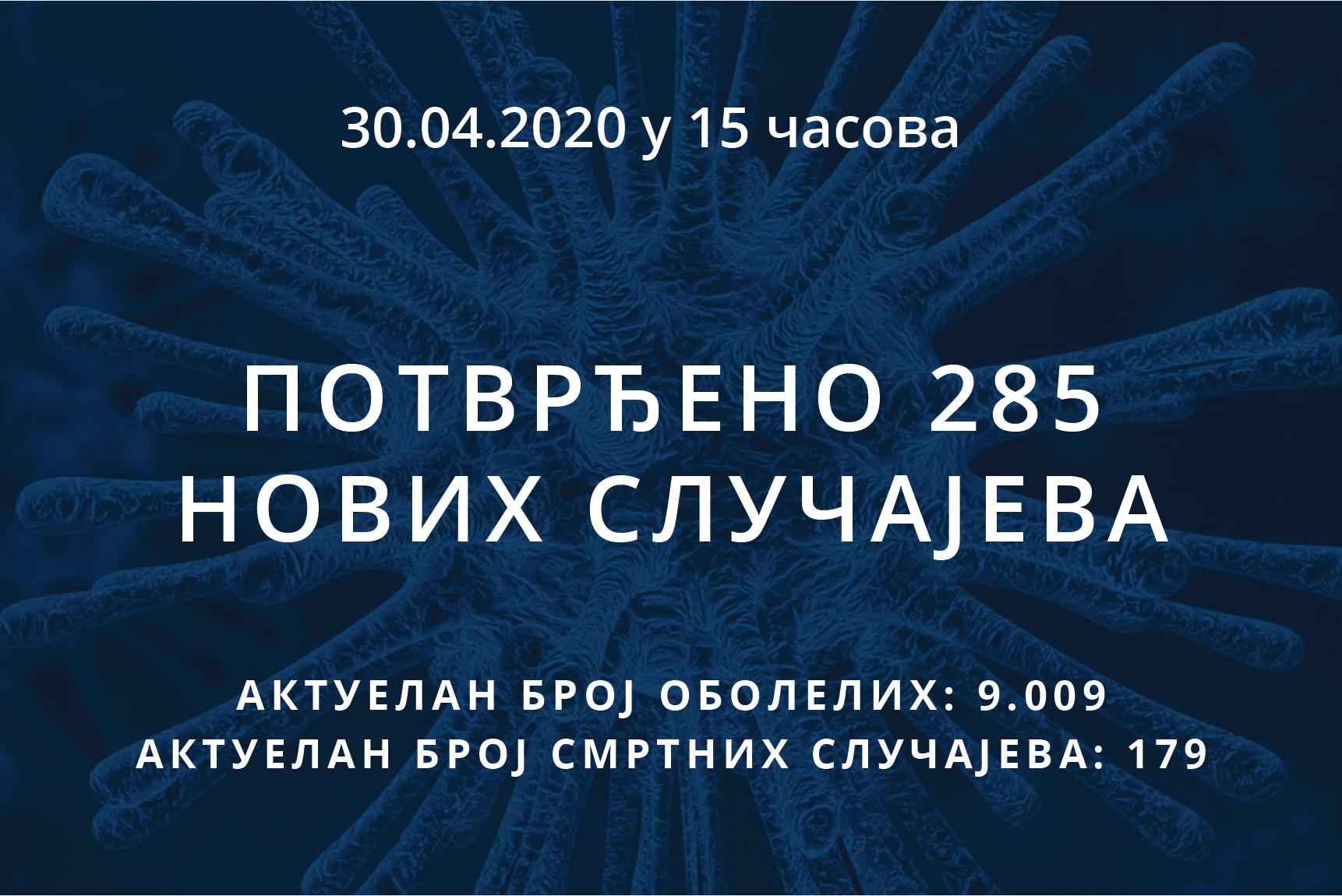Информације о корона вирусу COVID-19, 30.04.2020 у 15 часова